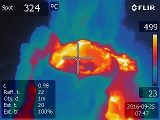 Teplotní situace v kychtě pece při tavbě